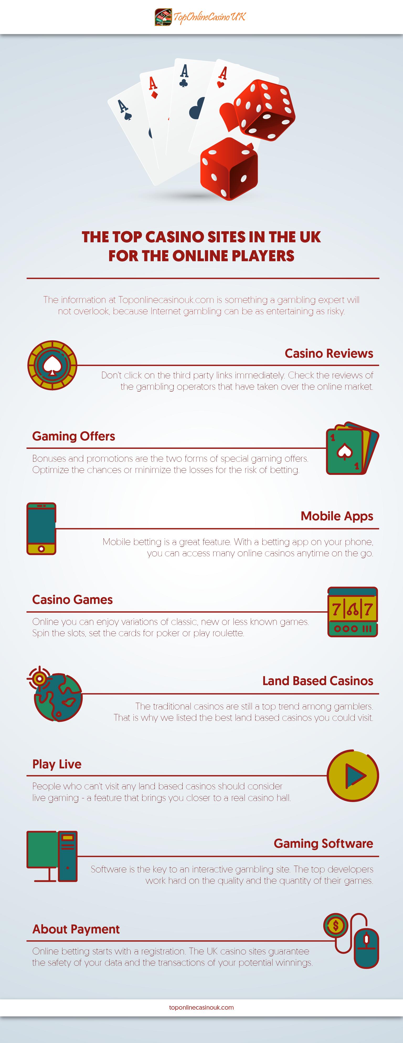 good online casinos uk
